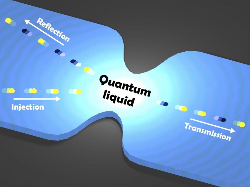 shot noise and quantum liquid